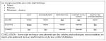 Séance. 11 - Identifier les caractéristiques de différentes sources d'énergie possibles pour l'objet technique capture3-150x59
