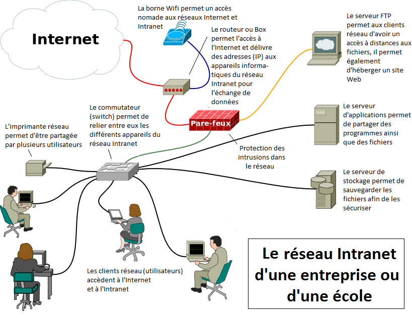 rseauintranet.png